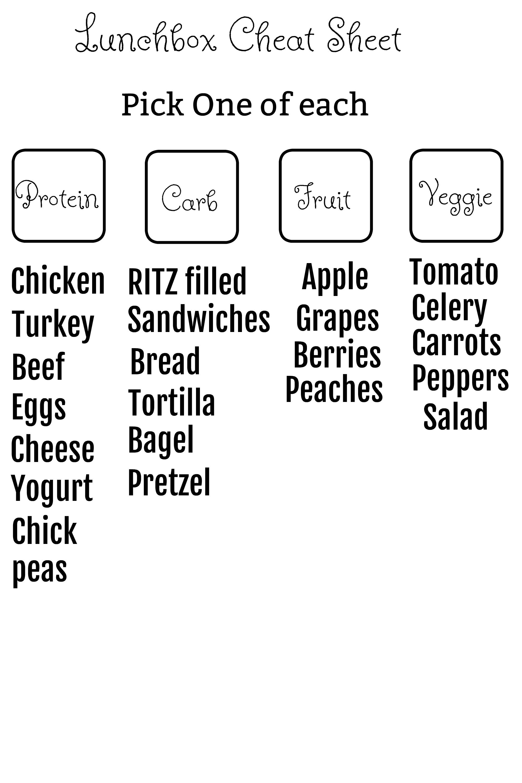 Lunchbox-Cheat-Sheet