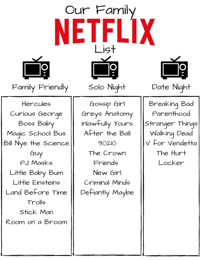 Our Netflix List